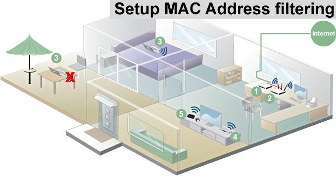 mac-address-filtering-splash
