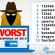 WorstPasswords-2014